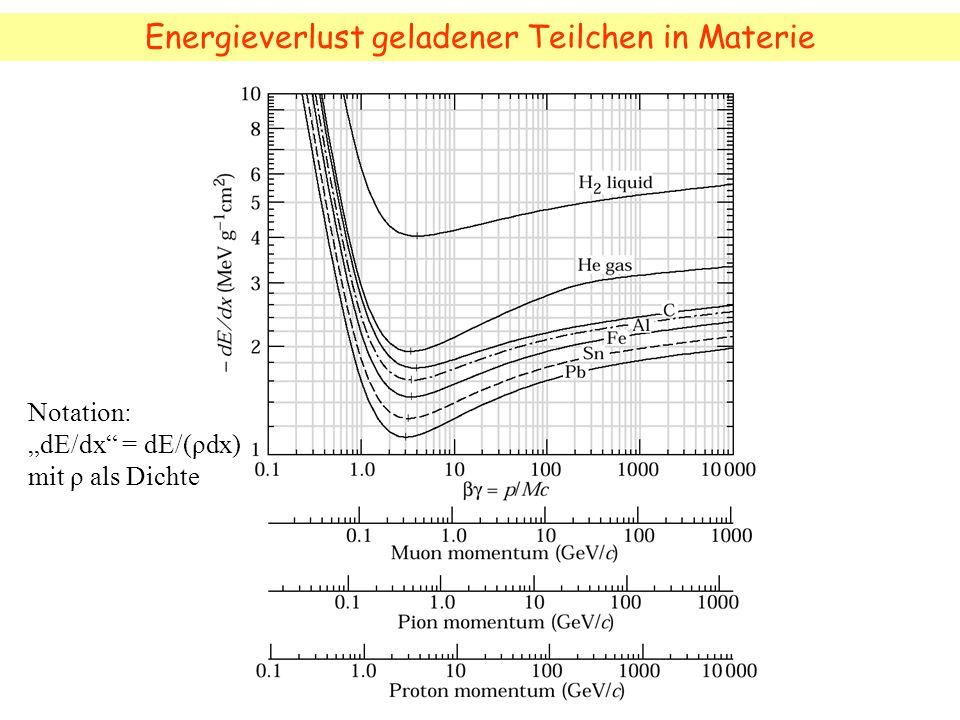 Energieverlust geladener Teilchen in Materie Notation: dE/dx = dE/(ρdx) mit ρ als Dichte
