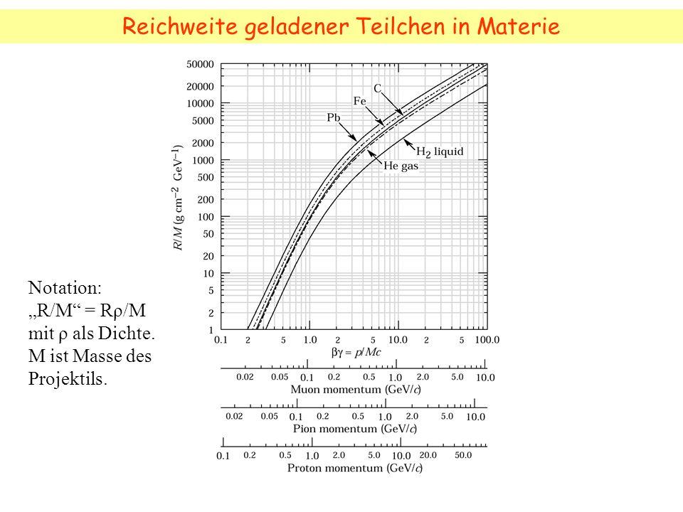 Reichweite geladener Teilchen in Materie Notation: R/M = Rρ/M mit ρ als Dichte. M ist Masse des Projektils.