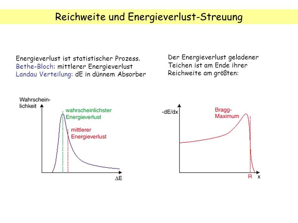 Reichweite und Energieverlust-Streuung Der Energieverlust geladener Teichen ist am Ende ihrer Reichweite am größten: Energieverlust ist statistischer