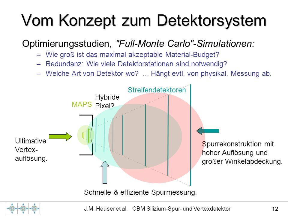 12 J.M. Heuser et al. CBM Silizium-Spur- und Vertexdetektor Vom Konzept zum Detektorsystem Optimierungsstudien,