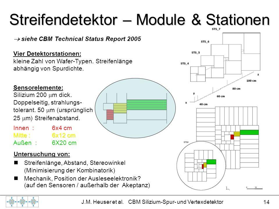 14 J.M. Heuser et al. CBM Silizium-Spur- und Vertexdetektor Streifendetektor – Module & Stationen Sensorelemente: Silizium 200 m dick. Doppelseitig, s