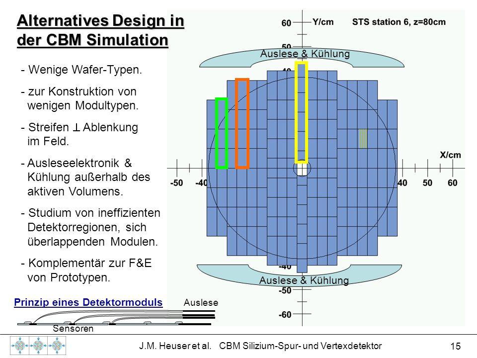 15 J.M. Heuser et al. CBM Silizium-Spur- und Vertexdetektor Alternatives Design in der CBM Simulation - Wenige Wafer-Typen. - zur Konstruktion von wen