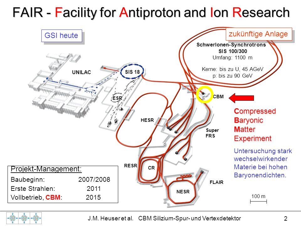 2 J.M. Heuser et al. CBM Silizium-Spur- und Vertexdetektor GSI heute FAIR - Facility for Antiproton and Ion Research 100 m UNILAC SIS 18 SchwerIonen-S