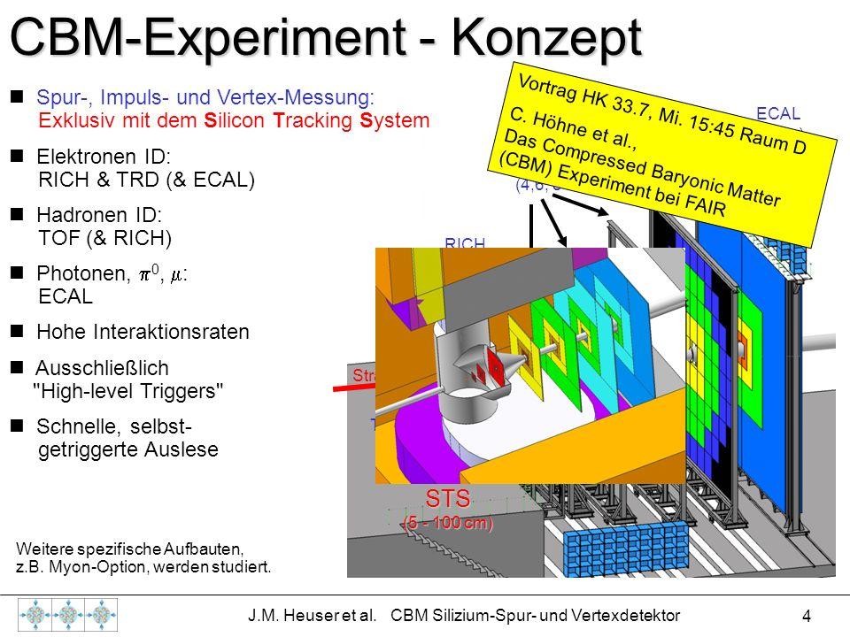 4 J.M. Heuser et al. CBM Silizium-Spur- und Vertexdetektor Spur-, Impuls- und Vertex-Messung: Exklusiv mit dem Silicon Tracking System Elektronen ID:
