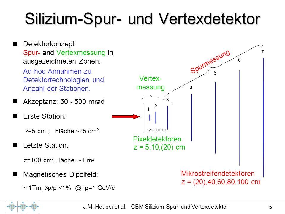 5 J.M. Heuser et al. CBM Silizium-Spur- und Vertexdetektor Silizium-Spur- und Vertexdetektor vacuum 1 7 3 4 Vertex- messung Spurmessung 2 5 6 Pixeldet