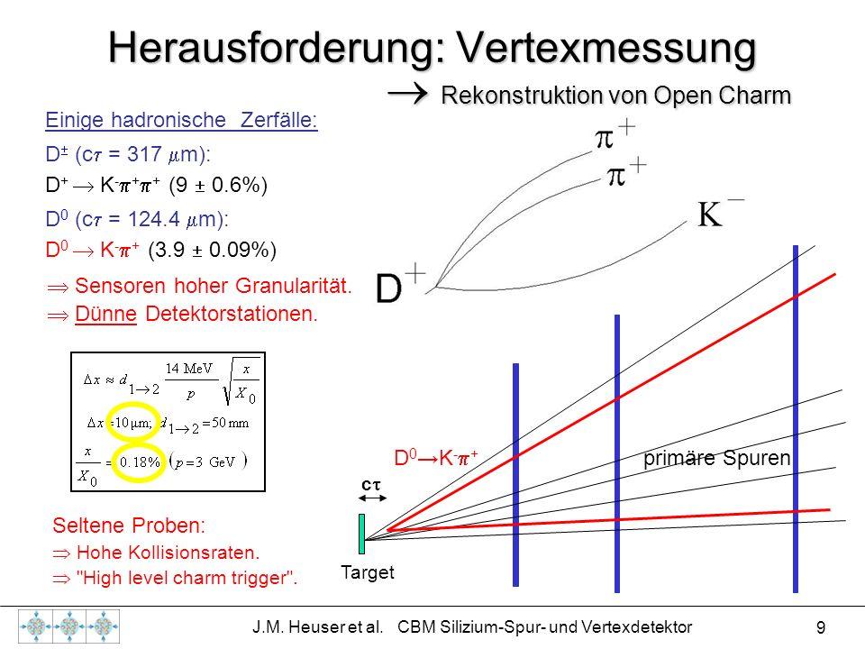 9 J.M. Heuser et al. CBM Silizium-Spur- und Vertexdetektor Herausforderung: Vertexmessung Rekonstruktion von Open Charm Einige hadronische Zerfälle: D