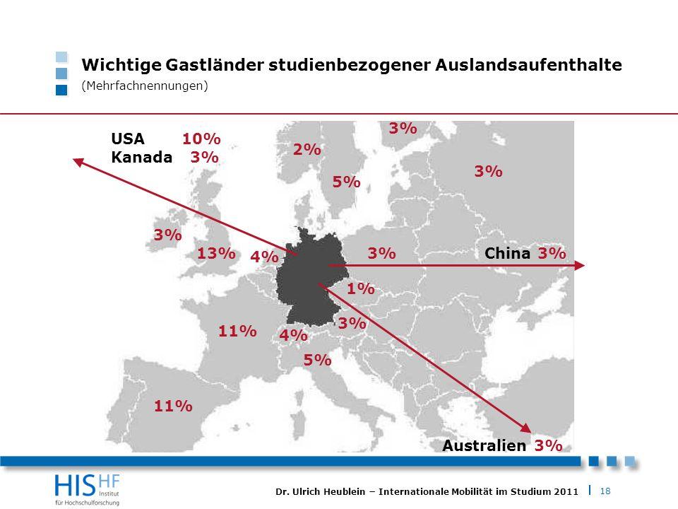 18 Dr. Ulrich Heublein Internationale Mobilität im Studium 2011 Wichtige Gastländer studienbezogener Auslandsaufenthalte (Mehrfachnennungen) China 3%