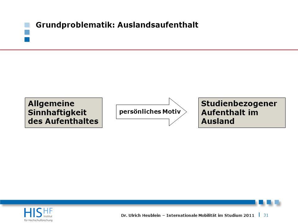31 Dr. Ulrich Heublein Internationale Mobilität im Studium 2011 Grundproblematik: Auslandsaufenthalt Allgemeine Sinnhaftigkeit des Aufenthaltes Studie