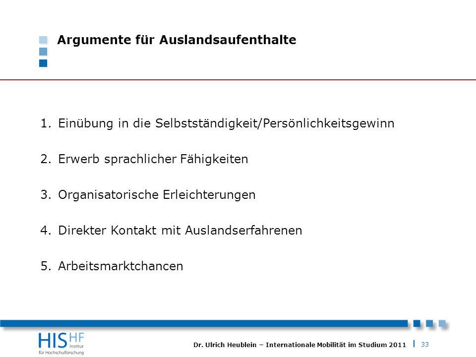 33 Dr. Ulrich Heublein Internationale Mobilität im Studium 2011 Argumente für Auslandsaufenthalte 1.Einübung in die Selbstständigkeit/Persönlichkeitsg