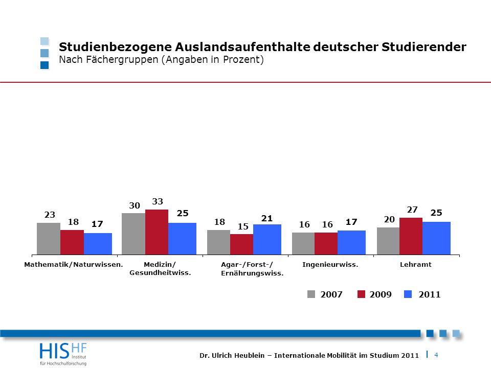 4 Dr. Ulrich Heublein Internationale Mobilität im Studium 2011 Studienbezogene Auslandsaufenthalte deutscher Studierender Nach Fächergruppen (Angaben