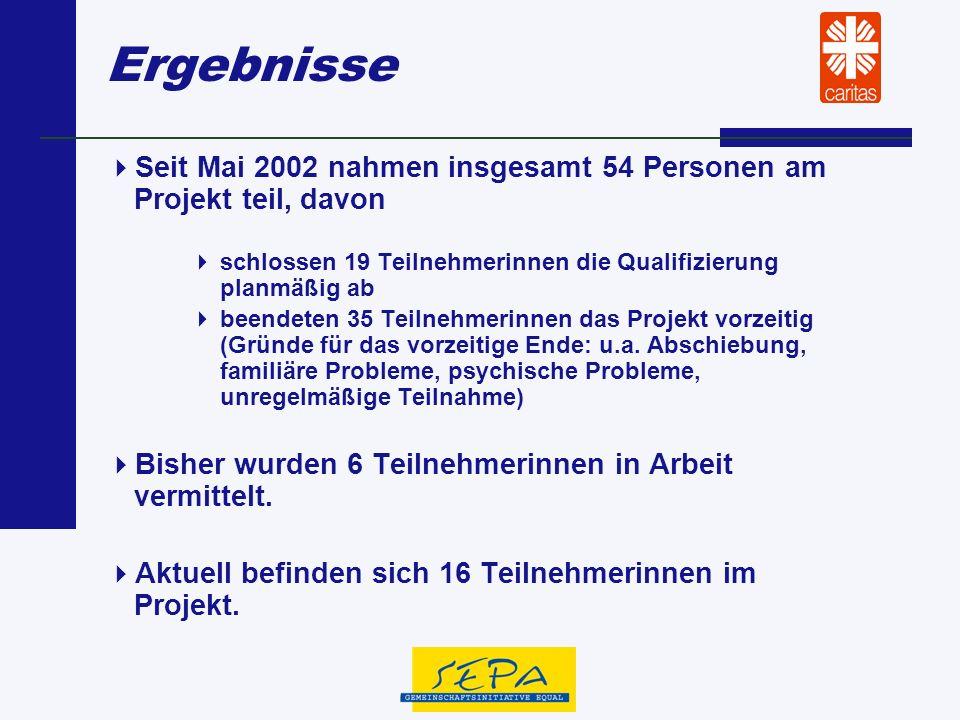 Ergebnisse Seit Mai 2002 nahmen insgesamt 54 Personen am Projekt teil, davon schlossen 19 Teilnehmerinnen die Qualifizierung planmäßig ab beendeten 35