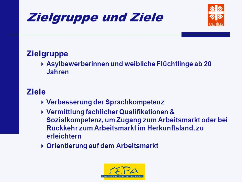Inhalte: Modul Sprachausbildung Vermittlung von Kenntnissen und Fertigkeiten im Umgang mit der deutschen Sprache
