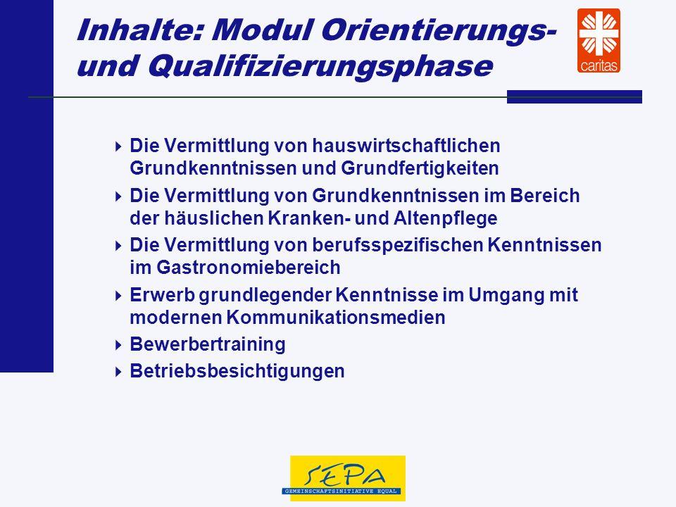 Inhalte: Modul Orientierungs- und Qualifizierungsphase Die Vermittlung von hauswirtschaftlichen Grundkenntnissen und Grundfertigkeiten Die Vermittlung