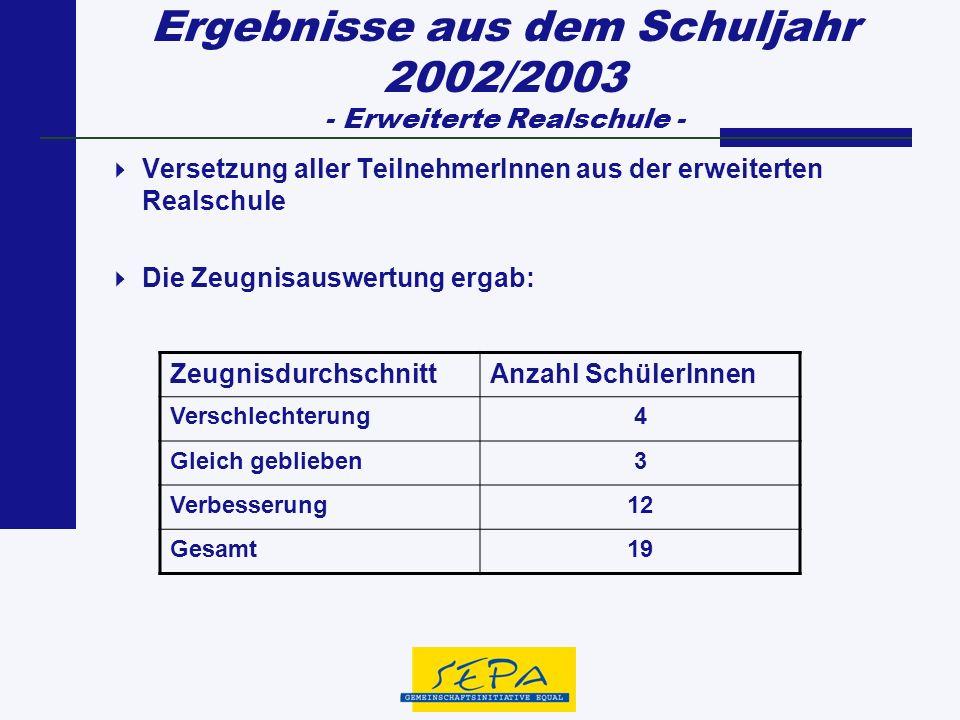 Ergebnisse aus dem Schuljahr 2002/2003 - Erweiterte Realschule - Versetzung aller TeilnehmerInnen aus der erweiterten Realschule Die Zeugnisauswertung