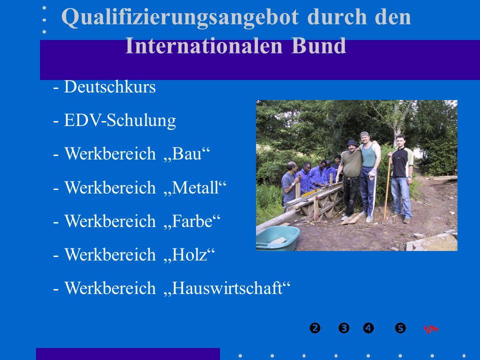 - Deutschkurs - EDV-Schulung - Werkbereich Bau - Werkbereich Metall - Werkbereich Farbe - Werkbereich Holz - Werkbereich Hauswirtschaft Qualifizierung