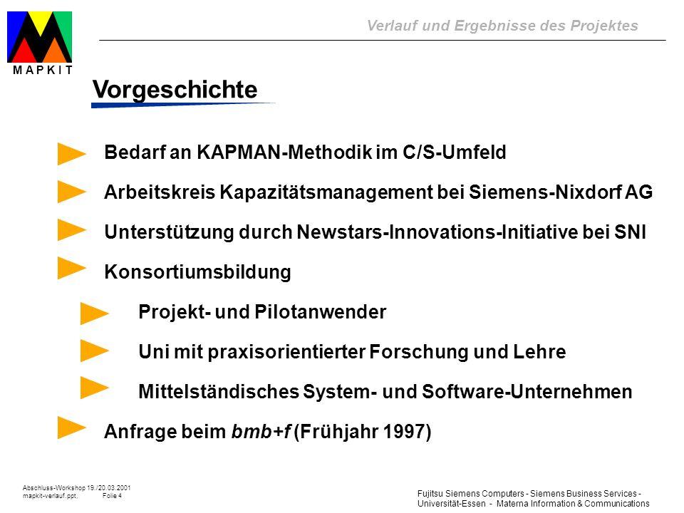 Fujitsu Siemens Computers - Siemens Business Services - Universität-Essen - Materna Information & Communications Verlauf und Ergebnisse des Projektes Abschluss-Workshop 19./20.03.2001 mapkit-verlauf.ppt, Folie 5 M A P K I T Workshop mit Projektanwendern (IV/1997) Zuwendungsbescheid (Feb.