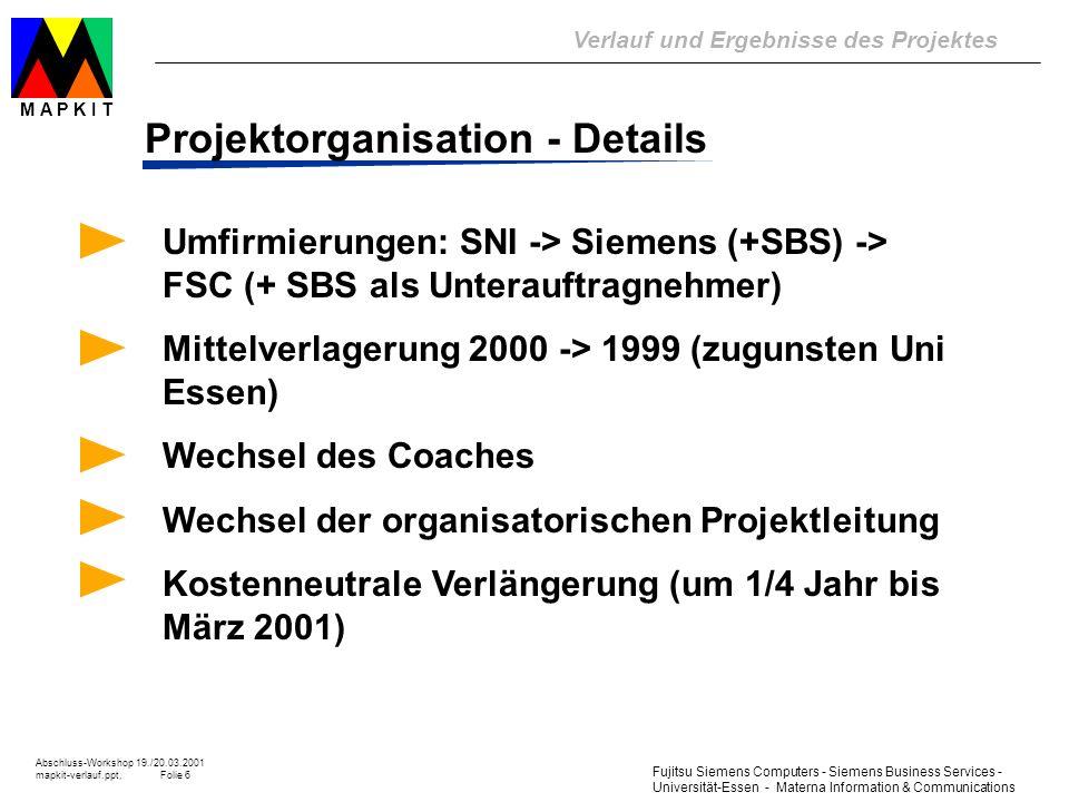 Fujitsu Siemens Computers - Siemens Business Services - Universität-Essen - Materna Information & Communications Verlauf und Ergebnisse des Projektes Abschluss-Workshop 19./20.03.2001 mapkit-verlauf.ppt, Folie 7 M A P K I T Mit den Projekt-Anwendern unterschiedliche Ausgangs- (und z.T.