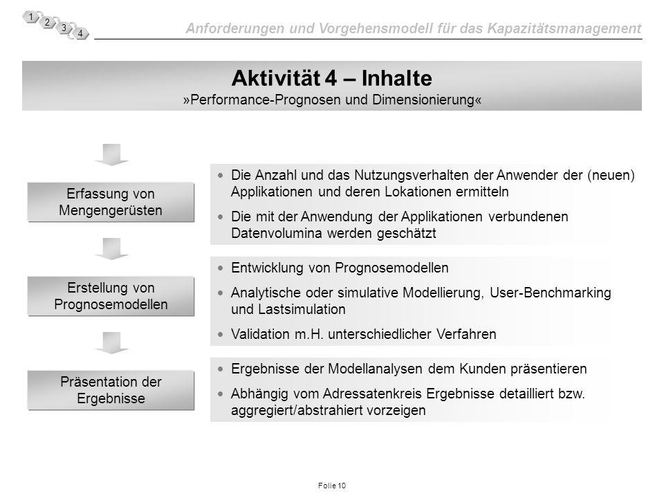 Anforderungen und Vorgehensmodell für das Kapazitätsmanagement 1 2 3 4 Folie 10 Aktivität 4 – Inhalte »Performance-Prognosen und Dimensionierung« Erfa