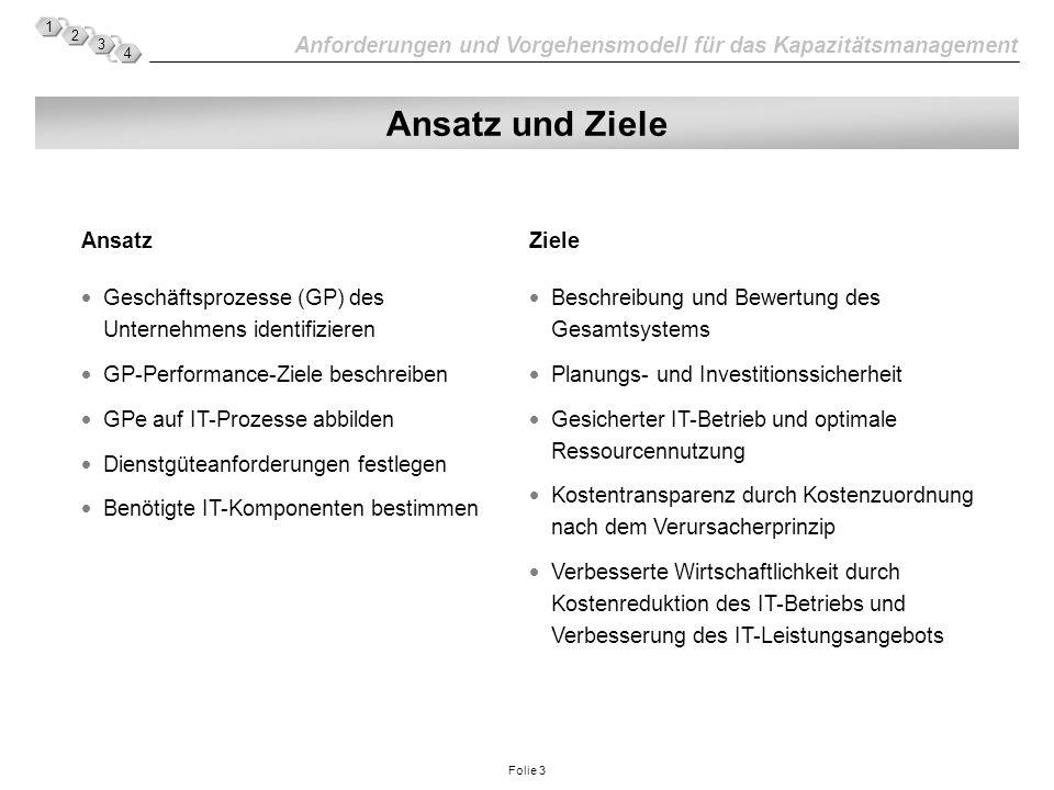 Anforderungen und Vorgehensmodell für das Kapazitätsmanagement 1 2 3 4 Folie 3 Ansatz und Ziele Ansatz Geschäftsprozesse (GP) des Unternehmens identif