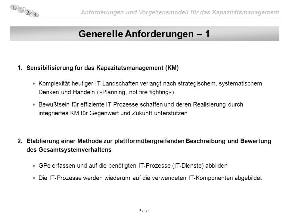 Anforderungen und Vorgehensmodell für das Kapazitätsmanagement 1 2 3 4 Folie 4 Generelle Anforderungen – 1 1.Sensibilisierung für das Kapazitätsmanage