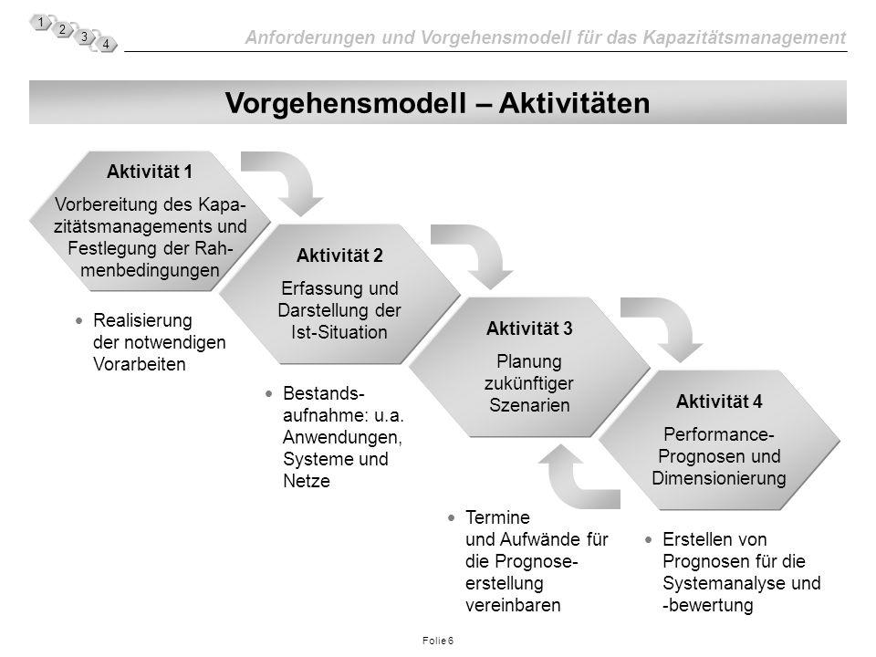 Anforderungen und Vorgehensmodell für das Kapazitätsmanagement 1 2 3 4 Folie 6 Vorgehensmodell – Aktivitäten Aktivität 1 Vorbereitung des Kapa- zitäts