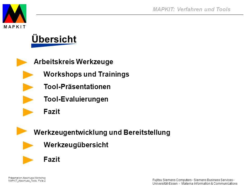 MAPKIT: Verfahren und Tools Präsentation Abschluss-Workshop MAPKIT_Abschluss_Tools, Folie 2 M A P K I T Fujitsu Siemens Computers - Siemens Business S
