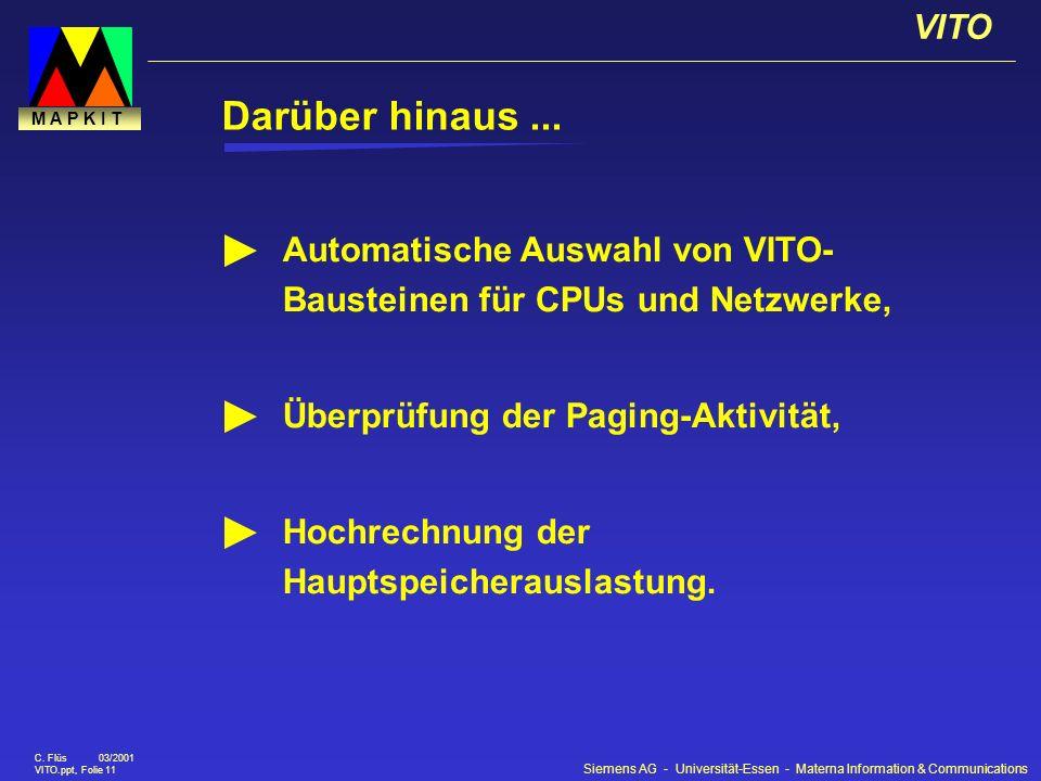 Siemens AG - Universität-Essen - Materna Information & Communications VITO C. Flüs 03/2001 VITO.ppt, Folie 11 M A P K I T Darüber hinaus... Automatisc