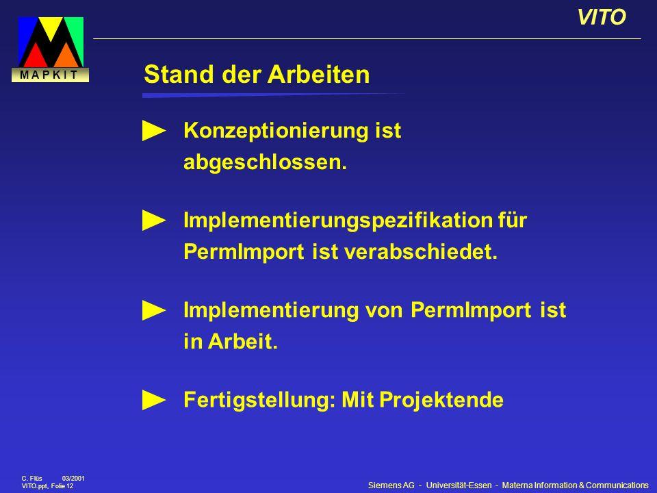 Siemens AG - Universität-Essen - Materna Information & Communications VITO C. Flüs 03/2001 VITO.ppt, Folie 12 M A P K I T Stand der Arbeiten Konzeptio
