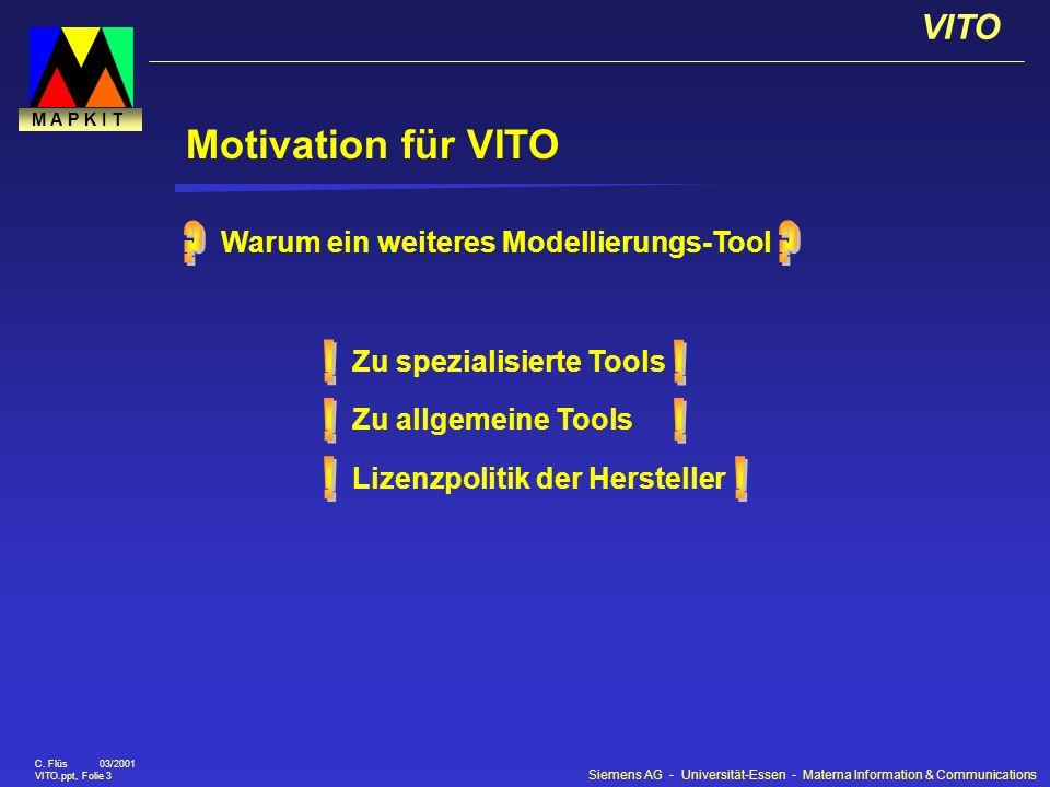 Siemens AG - Universität-Essen - Materna Information & Communications VITO C. Flüs 03/2001 VITO.ppt, Folie 3 M A P K I T Motivation für VITO Warum ein