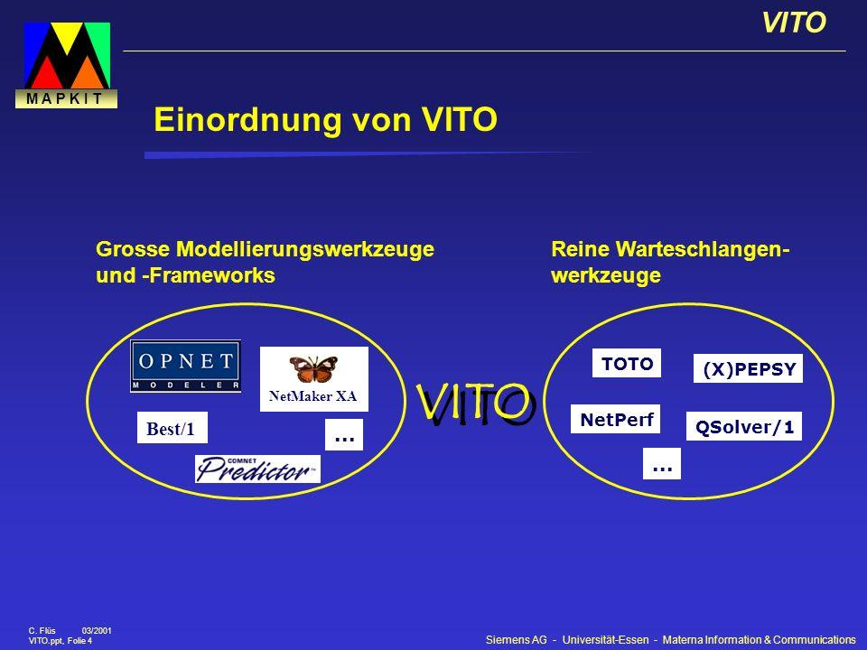 Siemens AG - Universität-Essen - Materna Information & Communications VITO C. Flüs 03/2001 VITO.ppt, Folie 4 M A P K I T Einordnung von VITO Reine War