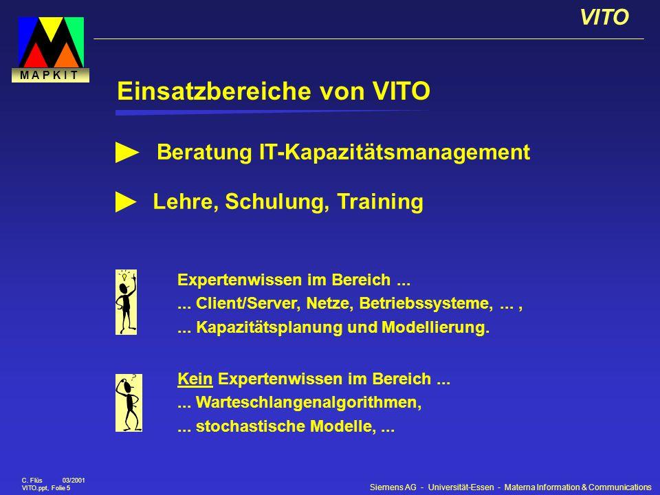 Siemens AG - Universität-Essen - Materna Information & Communications VITO C. Flüs 03/2001 VITO.ppt, Folie 5 M A P K I T Einsatzbereiche von VITO Bera