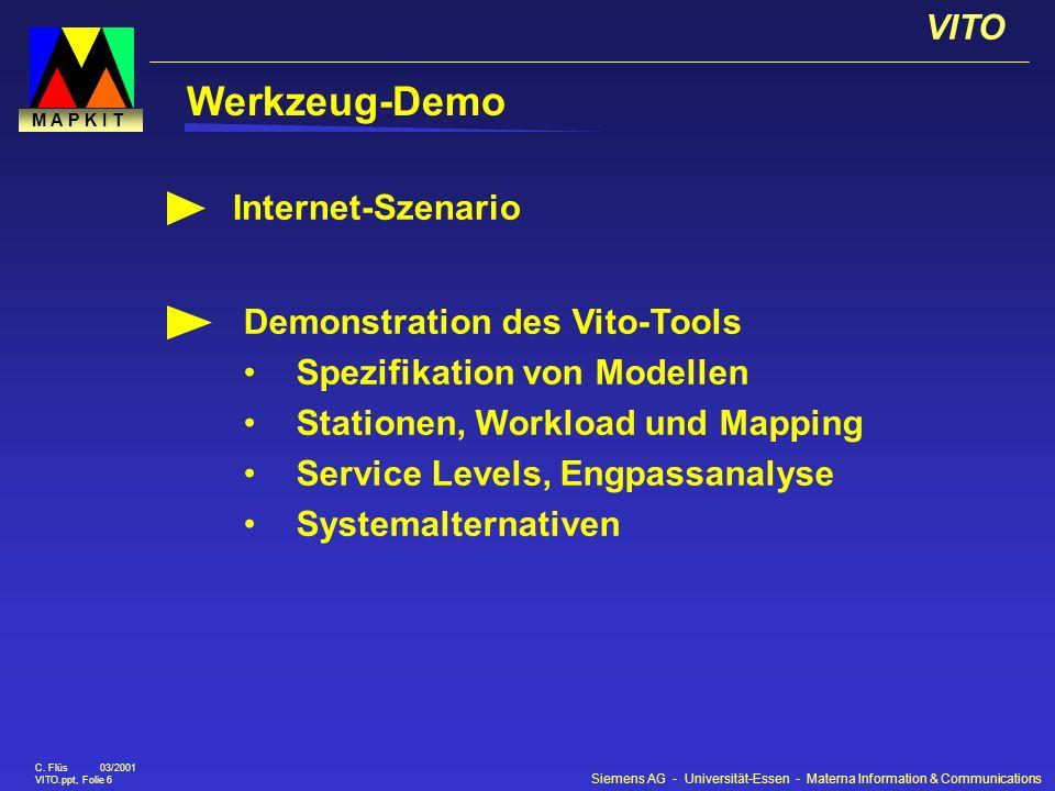 Siemens AG - Universität-Essen - Materna Information & Communications VITO C. Flüs 03/2001 VITO.ppt, Folie 6 M A P K I T Werkzeug-Demo Internet-Szenar