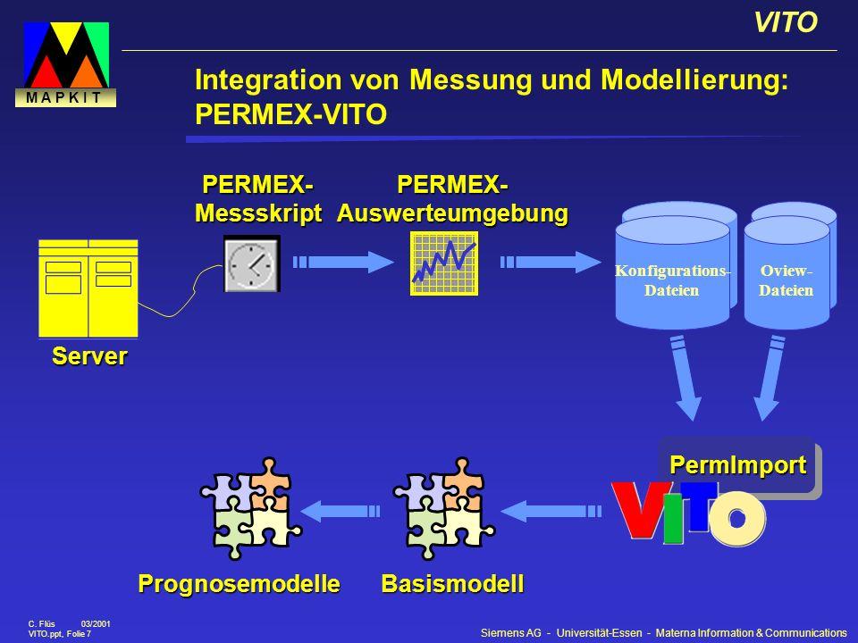 Siemens AG - Universität-Essen - Materna Information & Communications VITO C. Flüs 03/2001 VITO.ppt, Folie 7 M A P K I T Integration von Messung und M