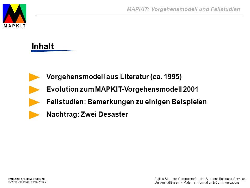 Fujitsu Siemens Computers GmbH - Siemens Business Services - Universität Essen - Materna Information & Communications MAPKIT: Vorgehensmodell und Fallstudien Präsentation Abschluss-Workshop MAPKIT_Abschluss_VoMo, Folie 3 M A P K I T Vorgehensmodell (lt.
