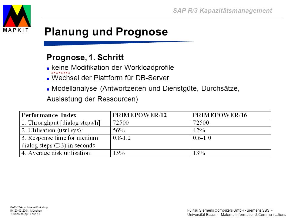 Fujitsu Siemens Computers GmbH - Siemens SBS - Universität-Essen - Materna Information & Communications SAP R/3 Kapazitätsmanagement MAPKIT-Abschluss-Workshop, 19./20.03.2001, München R3KapMan.ppt, Folie 11 M A P K I T Planung und Prognose Prognose, 1.