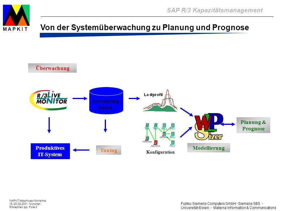 Fujitsu Siemens Computers GmbH - Siemens SBS - Universität-Essen - Materna Information & Communications SAP R/3 Kapazitätsmanagement MAPKIT-Abschluss-Workshop, 19./20.03.2001, München R3KapMan.ppt, Folie 13 M A P K I T Weiteres Vorgehen im Projekt: Empfehlung Tuningempfehlungen umsetzen erneute Messung Lastszenario konsolidieren und differenzieren Kapazitätsplanung und -prognose mit den neuen, validierten Daten wiederholen