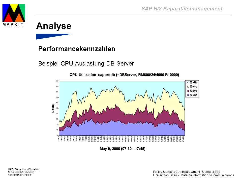 Fujitsu Siemens Computers GmbH - Siemens SBS - Universität-Essen - Materna Information & Communications SAP R/3 Kapazitätsmanagement MAPKIT-Abschluss-Workshop, 19./20.03.2001, München R3KapMan.ppt, Folie 6 M A P K I T Analyse Engpässe und Probleme %wio und %sys hoch DB Datencache zu klein teuere SQL-Statements (Full Table Scans) Log Switch zu häufig ( consistent gets + db block gets) - physical reads ( consistent gets + db block gets)