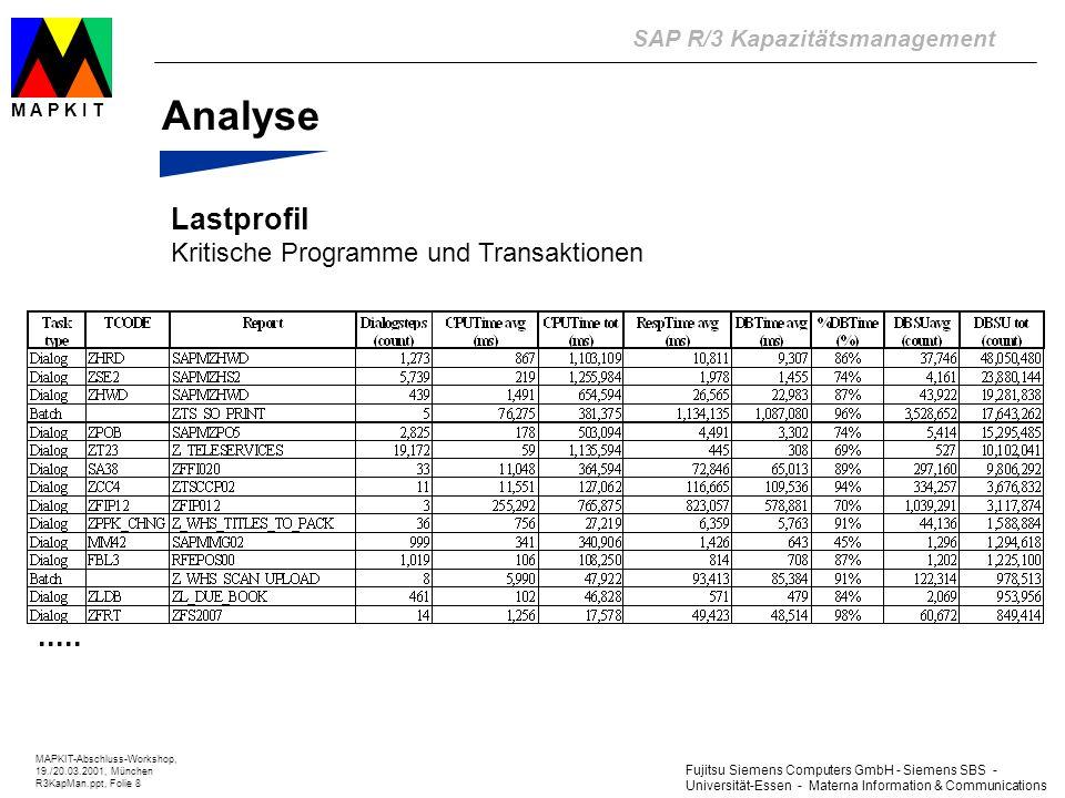 Fujitsu Siemens Computers GmbH - Siemens SBS - Universität-Essen - Materna Information & Communications SAP R/3 Kapazitätsmanagement MAPKIT-Abschluss-Workshop, 19./20.03.2001, München R3KapMan.ppt, Folie 9 M A P K I T Tuningempfehlungen Anwendung analysieren und tunen db_block_buffers erhöhen Redo Log Files vergrößern SDU Size erhöhen initrans für VB-Tabellen ändern Berkley Sockets verwenden