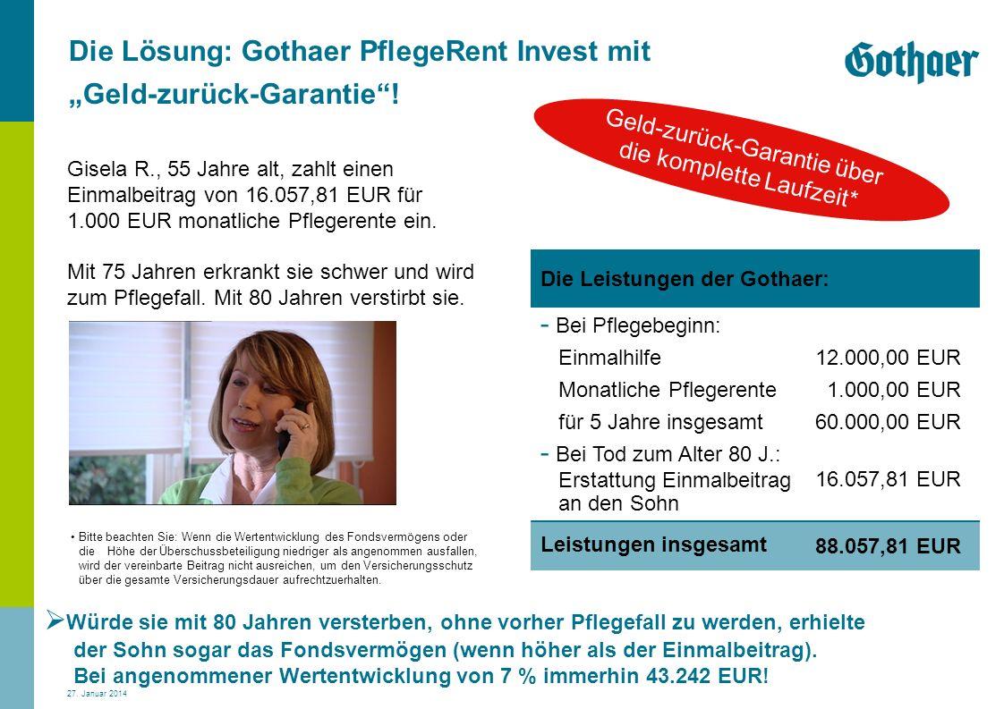 27. Januar 2014 Die Lösung: Gothaer PflegeRent Invest mit Geld-zurück-Garantie! Gisela R., 55 Jahre alt, zahlt einen Einmalbeitrag von 16.057,81 EUR f