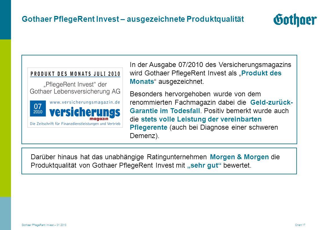 Gothaer PflegeRent Invest – 01.2013 Chart 17 Gothaer PflegeRent Invest – ausgezeichnete Produktqualität In der Ausgabe 07/2010 des Versicherungsmagazi
