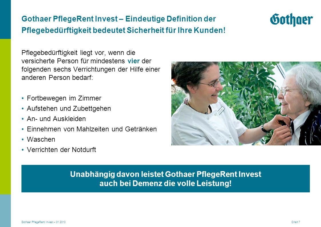 Gothaer PflegeRent Invest – 01.2013 Chart 8 Gothaer PflegeRent Invest – Pflegedefinition unabhängig von der gesetzlichen Pflege Gesetzliche Leistungsvoraussetzungen sind abhängig vom politischen Handeln und können sich in Zukunft ändern.
