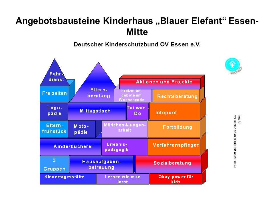 Angebotsbausteine Kinderhaus Blauer Elefant Essen- Mitte Deutscher Kinderschutzbund OV Essen e.V.