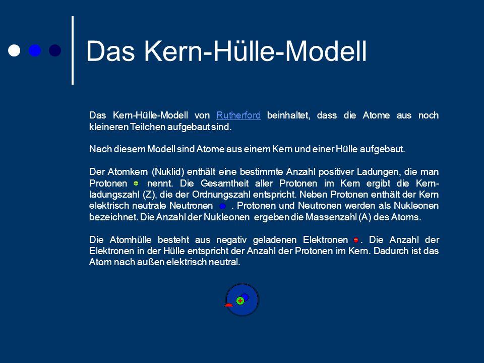 Das Kern-Hülle-Modell von Rutherford beinhaltet, dass die Atome aus noch kleineren Teilchen aufgebaut sind.Rutherford Nach diesem Modell sind Atome aus einem Kern und einer Hülle aufgebaut.