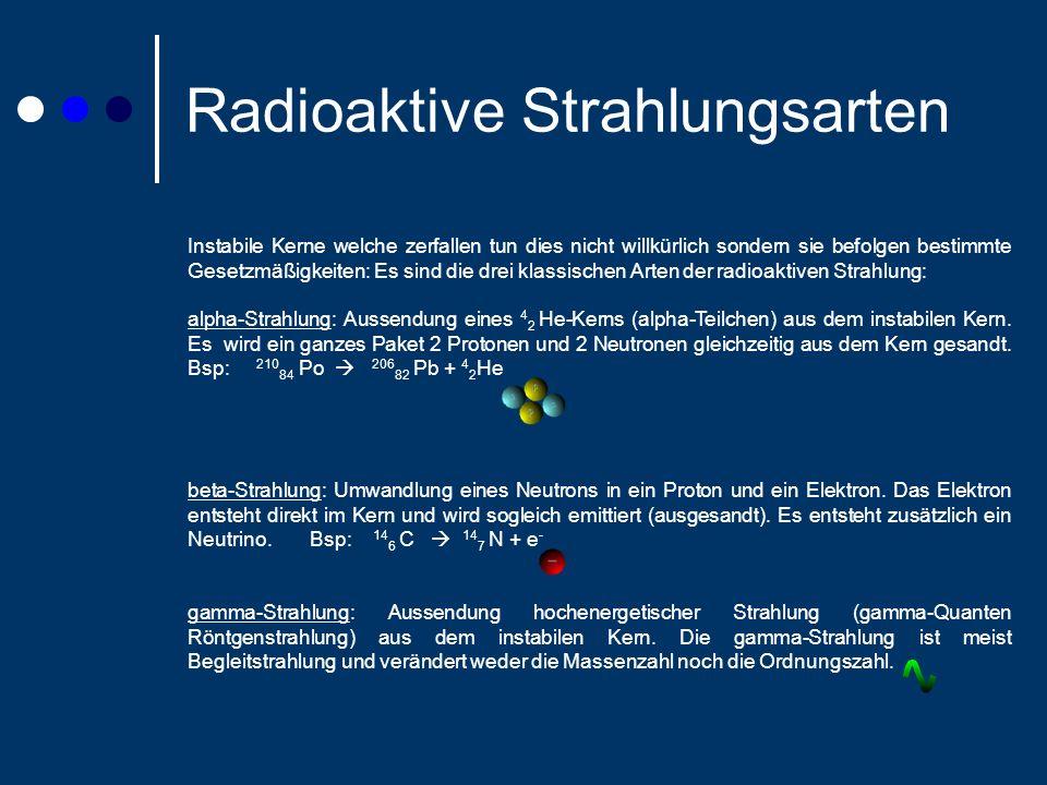 Instabile Kerne welche zerfallen tun dies nicht willkürlich sondern sie befolgen bestimmte Gesetzmäßigkeiten: Es sind die drei klassischen Arten der radioaktiven Strahlung: alpha-Strahlung: Aussendung eines 4 2 He-Kerns (alpha-Teilchen) aus dem instabilen Kern.