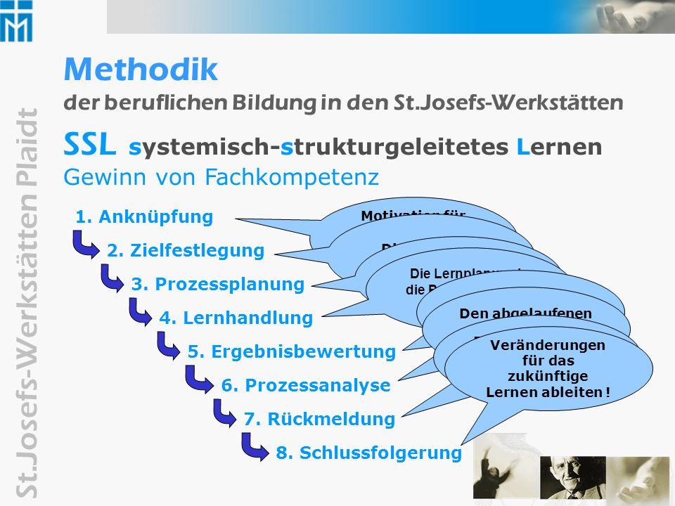 St.Josefs-Werkstätten Plaidt Methodik...KPL kooperatives Problemlösen (u.a.