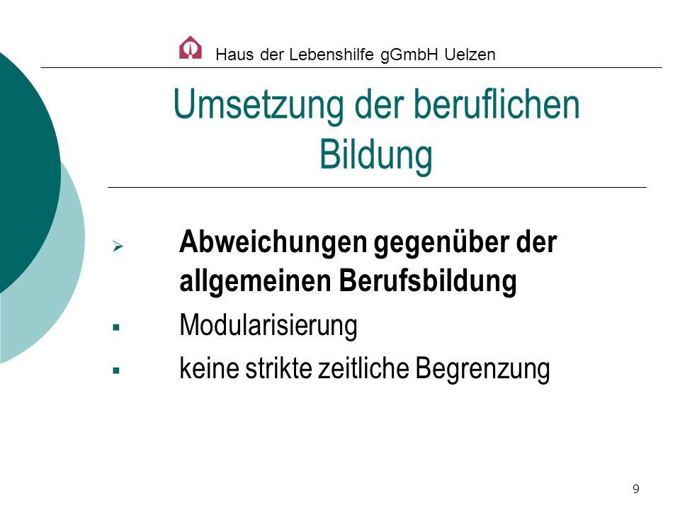 9 Abweichungen gegenüber der allgemeinen Berufsbildung Modularisierung keine strikte zeitliche Begrenzung Umsetzung der beruflichen Bildung Haus der L