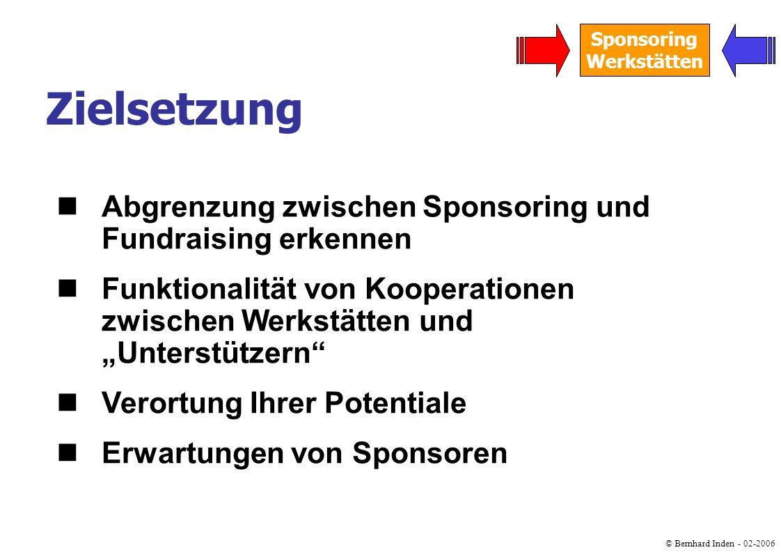 © Bernhard Inden - 02-2006 Sponsoring Werkstätten Zielsetzung Abgrenzung zwischen Sponsoring und Fundraising erkennen Funktionalität von Kooperationen