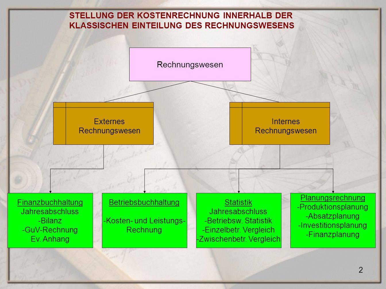 13 Das Einkreissystem Kontenmäßige Betriebsabrechnung Das ZweikreissystemDas Vierkreissystem Tabellarische Betriebsabrechnung