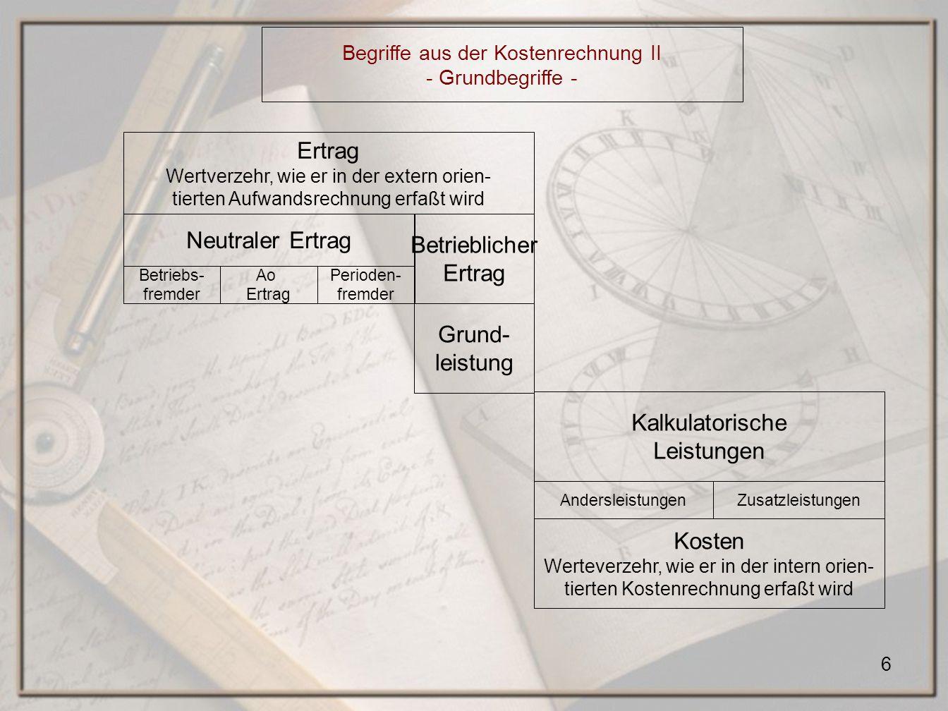 17 Kostenarten: Beispiel Personalkosten (Hummel/Männel, Grundlagen der Kostenrechnung, 2004)