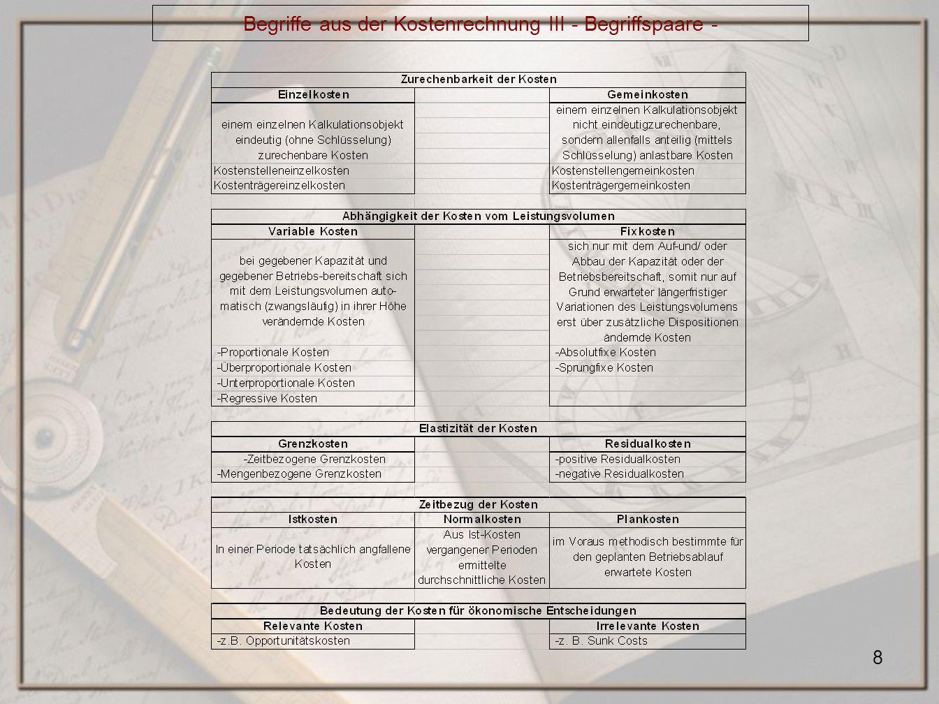 8 Begriffe aus der Kostenrechnung III - Begriffspaare -